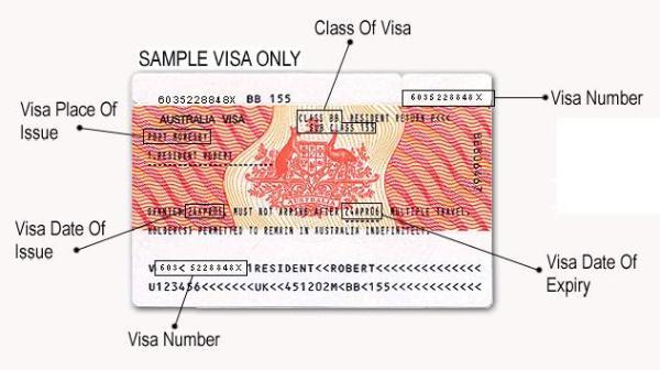 sample_australia_visa